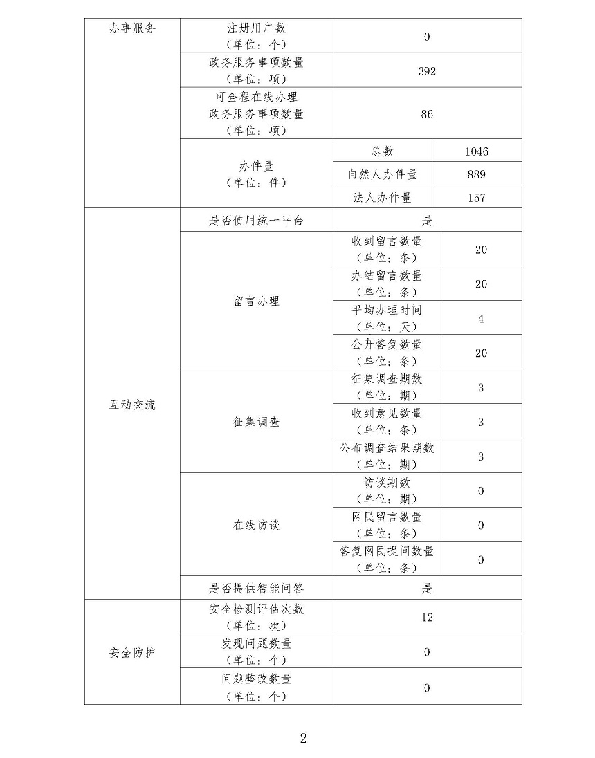 report_tb_4409000024_页面_2.jpg